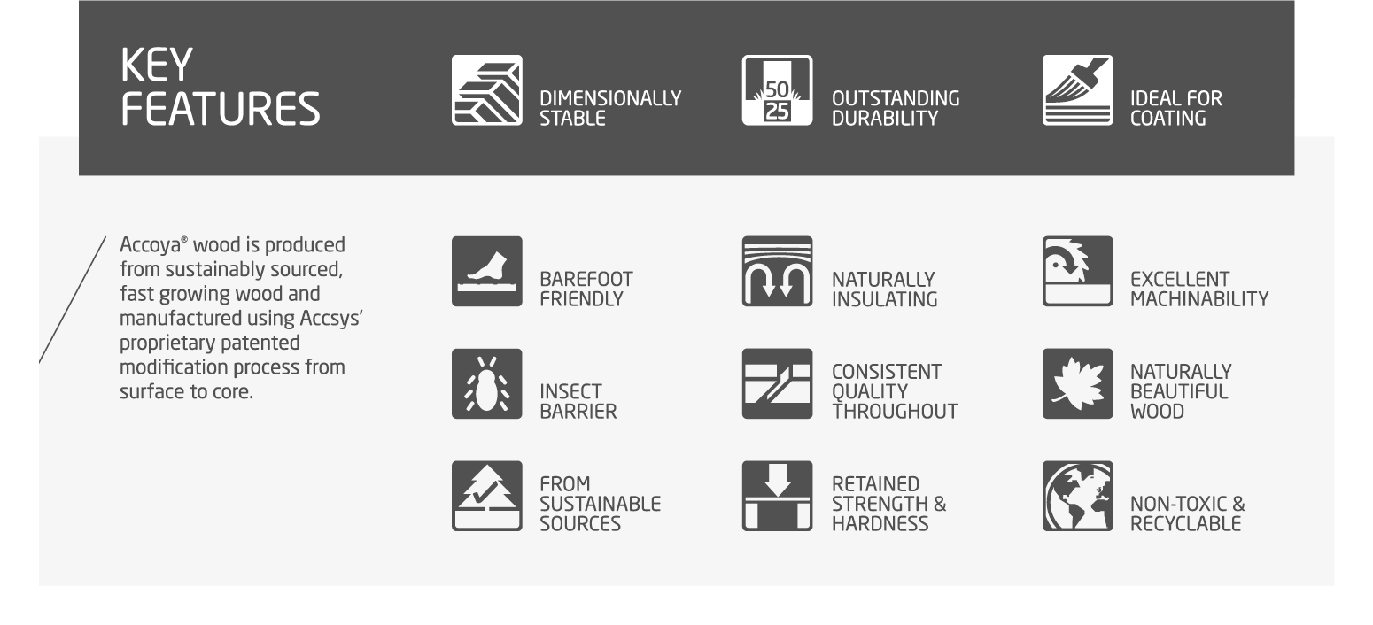 Data sheet of the Sustainability Key Features of Accoya wood.